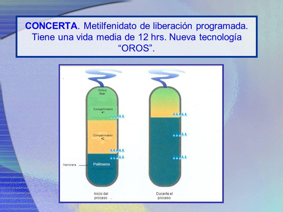 CONCERTA. Metilfenidato de liberación programada