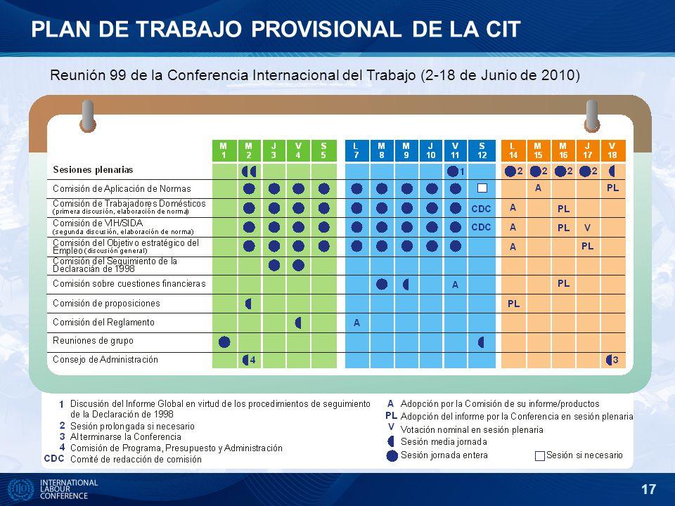 PLAN DE TRABAJO PROVISIONAL DE LA CIT
