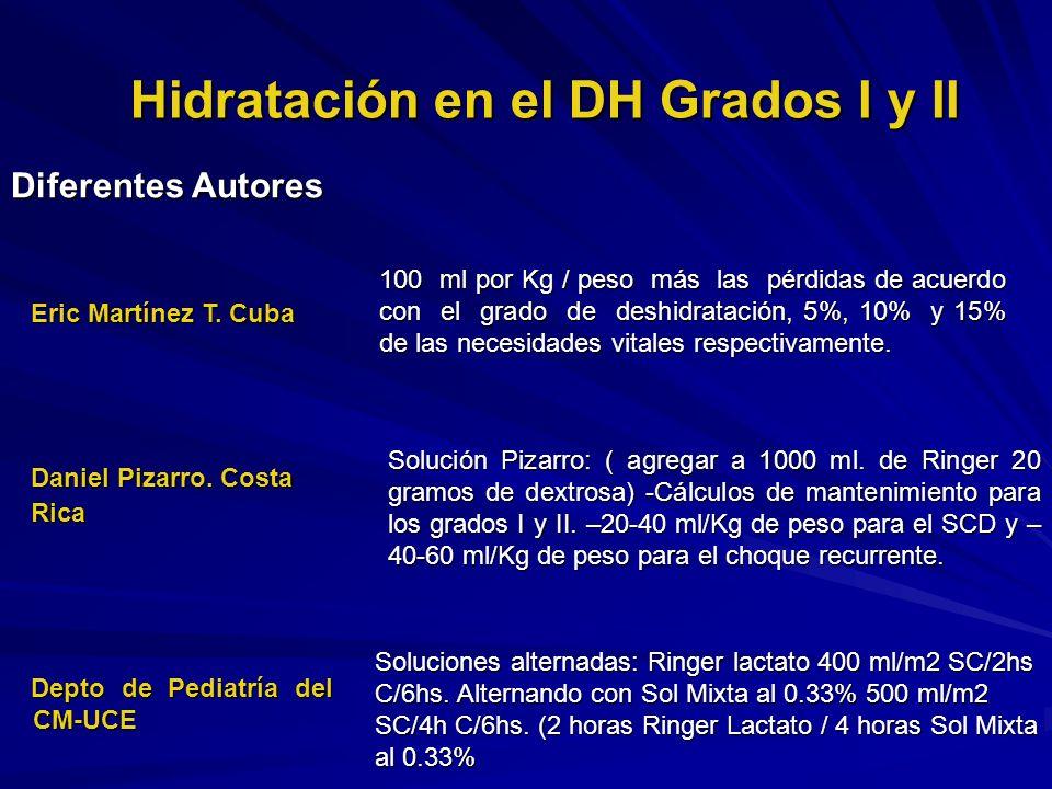 Hidratación en el DH Grados I y II