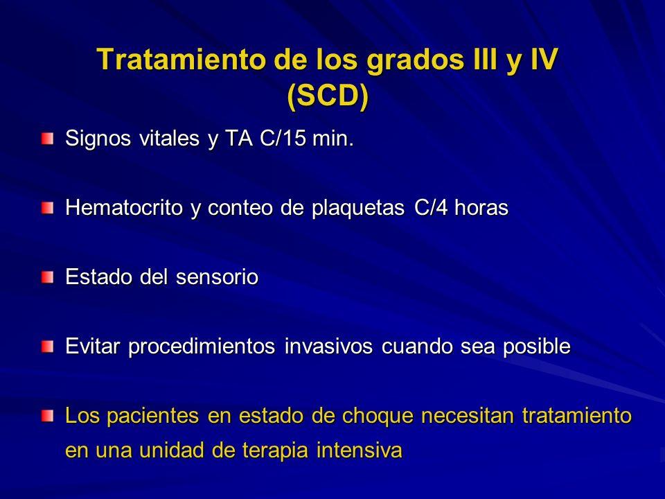 Tratamiento de los grados III y IV (SCD)