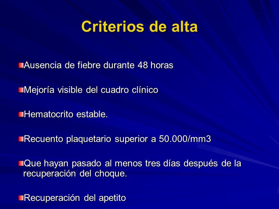 Criterios de alta Ausencia de fiebre durante 48 horas