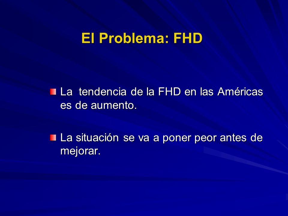 El Problema: FHD La tendencia de la FHD en las Américas es de aumento.