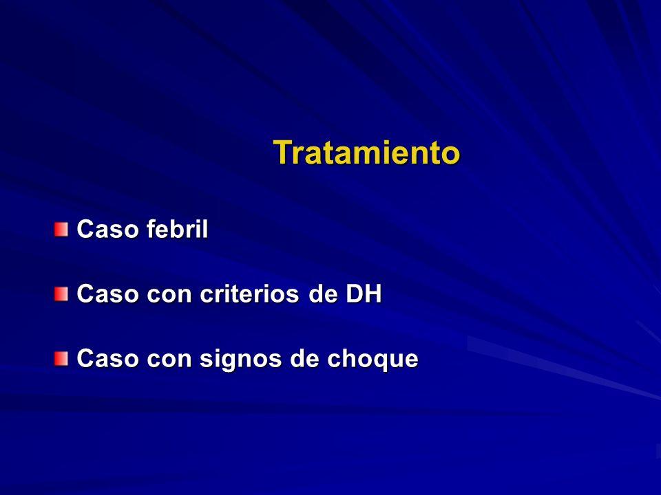 Tratamiento Caso febril Caso con criterios de DH