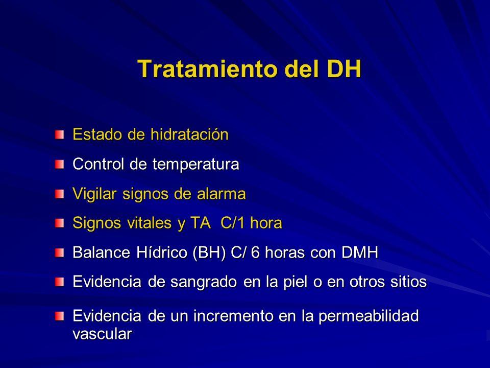 Tratamiento del DH Estado de hidratación Control de temperatura