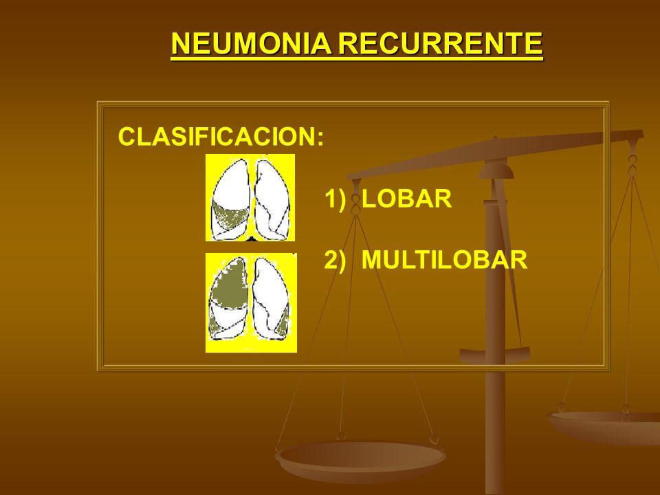 NEUMONIA RECURRENTE CLASIFICACION: 1) LOBAR 2) MULTILOBAR