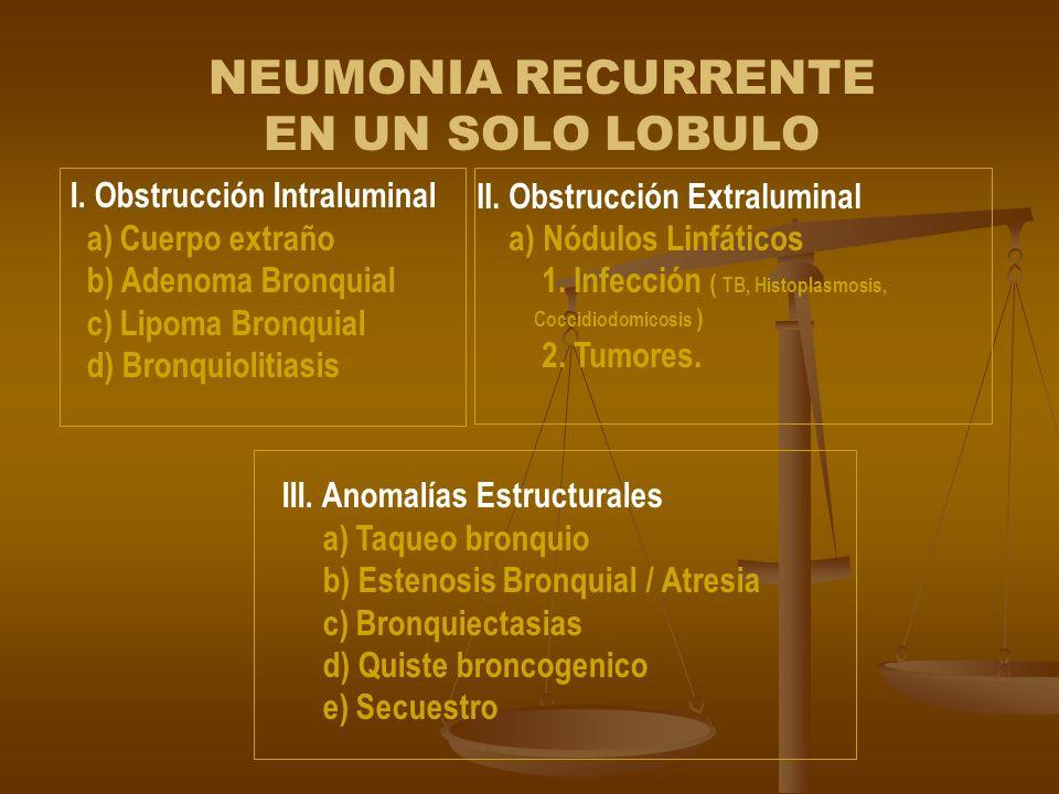 NEUMONIA RECURRENTE EN UN SOLO LOBULO I. Obstrucción Intraluminal