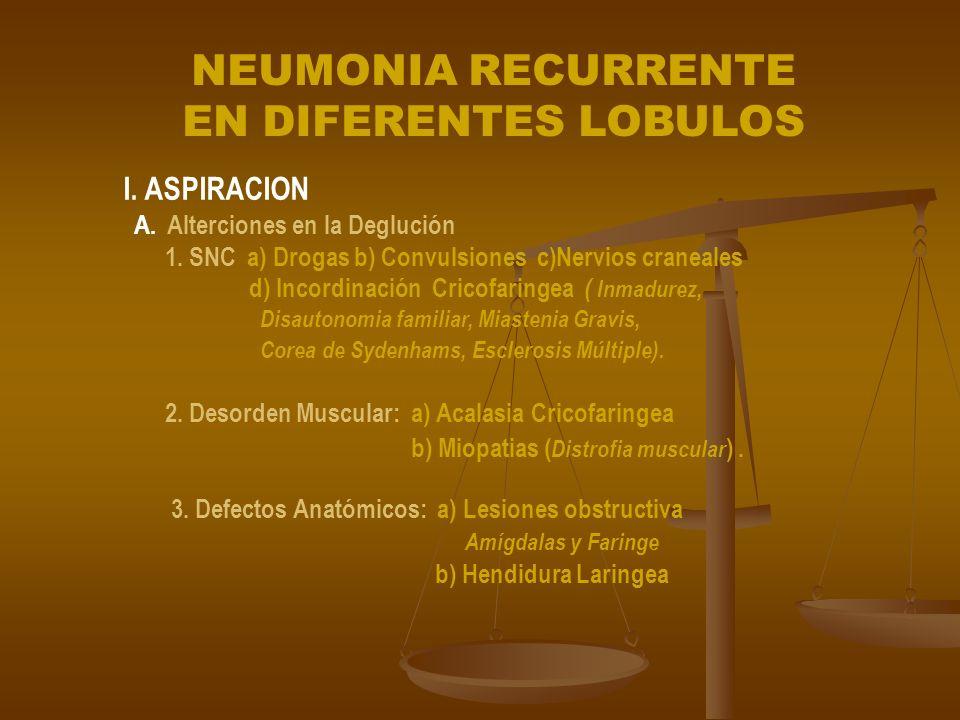 NEUMONIA RECURRENTE EN DIFERENTES LOBULOS I. ASPIRACION