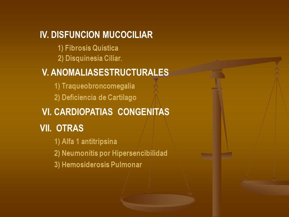 IV. DISFUNCION MUCOCILIAR 1) Fibrosis Quística