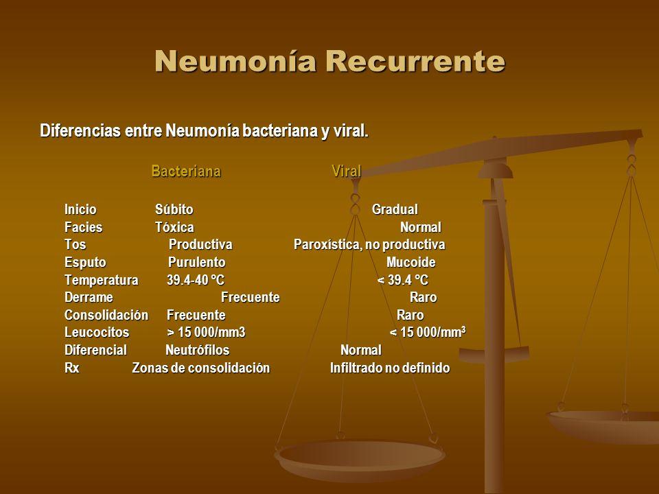Neumonía Recurrente