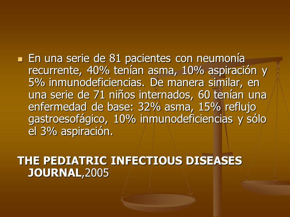 En una serie de 81 pacientes con neumonía recurrente, 40% tenían asma, 10% aspiración y 5% inmunodeficiencias. De manera similar, en una serie de 71 niños internados, 60 tenían una enfermedad de base: 32% asma, 15% reflujo gastroesofágico, 10% inmunodeficiencias y sólo el 3% aspiración.