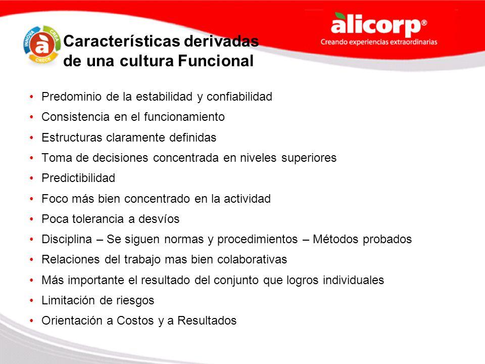 Características derivadas de una cultura Funcional