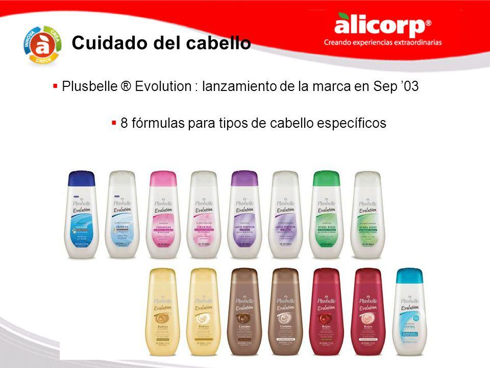 Cuidado del cabello Plusbelle ® Evolution : lanzamiento de la marca en Sep '03.