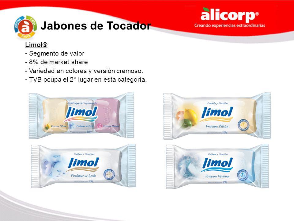 Jabones de Tocador Limol® Segmento de valor 8% de market share