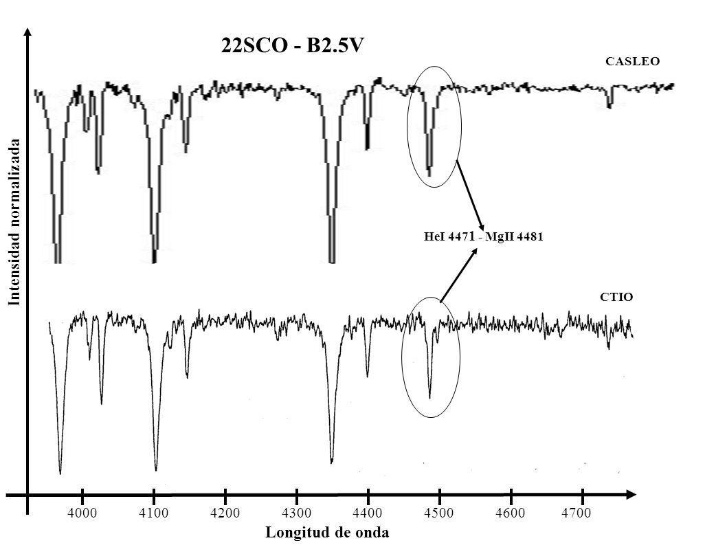 22SCO - B2.5V Intensidad normalizada Longitud de onda 4000 4100 4200