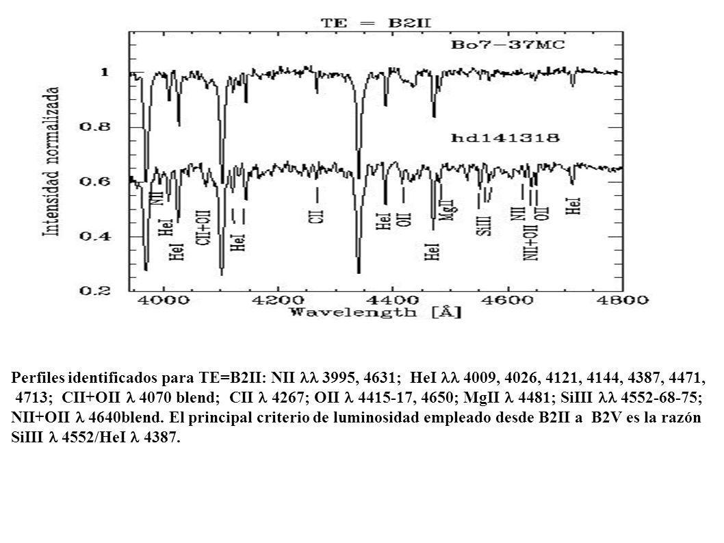 Perfiles identificados para TE=B2II: NII  3995, 4631; HeI  4009, 4026, 4121, 4144, 4387, 4471,