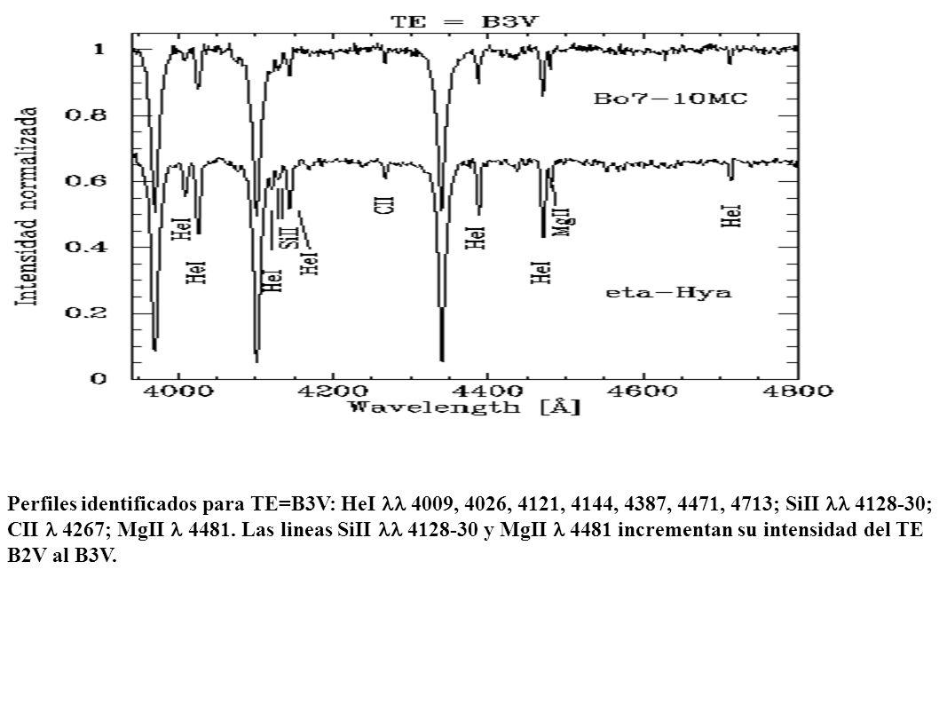 Perfiles identificados para TE=B3V: HeI  4009, 4026, 4121, 4144, 4387, 4471, 4713; SiII  4128-30;