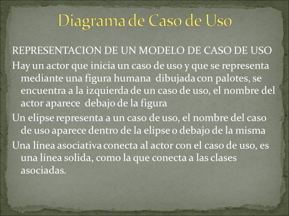 REPRESENTACION DE UN MODELO DE CASO DE USO