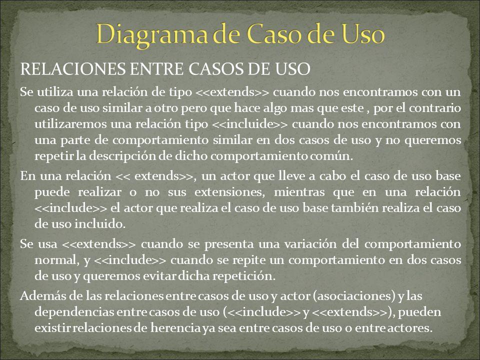 RELACIONES ENTRE CASOS DE USO