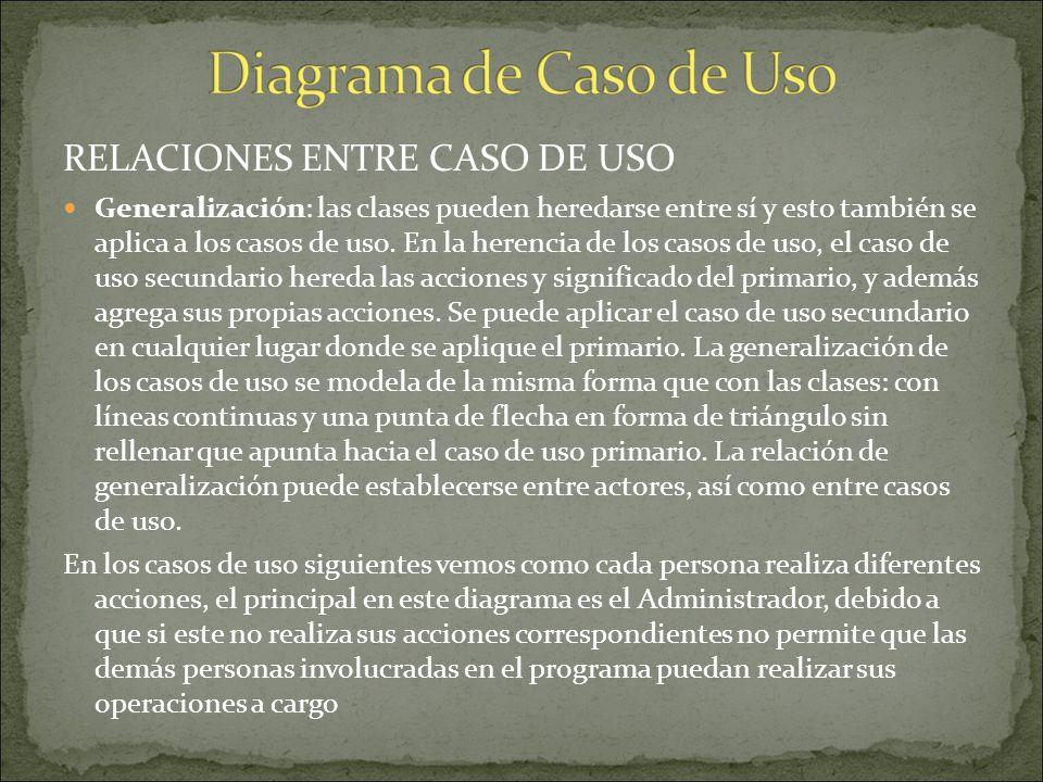 RELACIONES ENTRE CASO DE USO