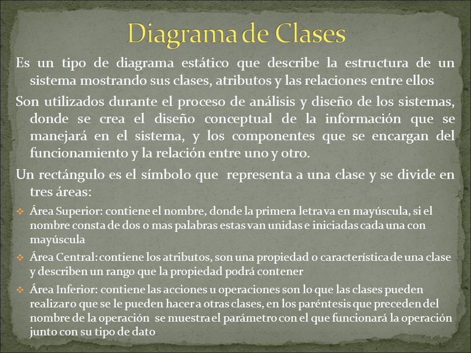 Es un tipo de diagrama estático que describe la estructura de un sistema mostrando sus clases, atributos y las relaciones entre ellos
