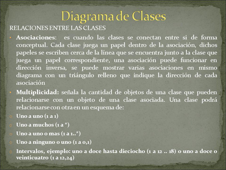 RELACIONES ENTRE LAS CLASES