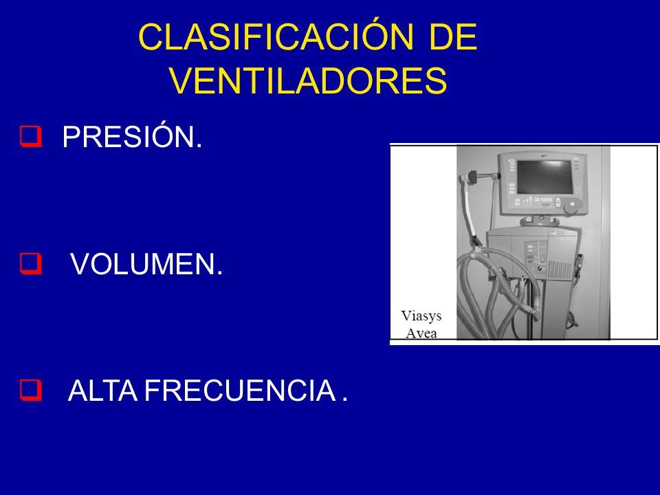 CLASIFICACIÓN DE VENTILADORES