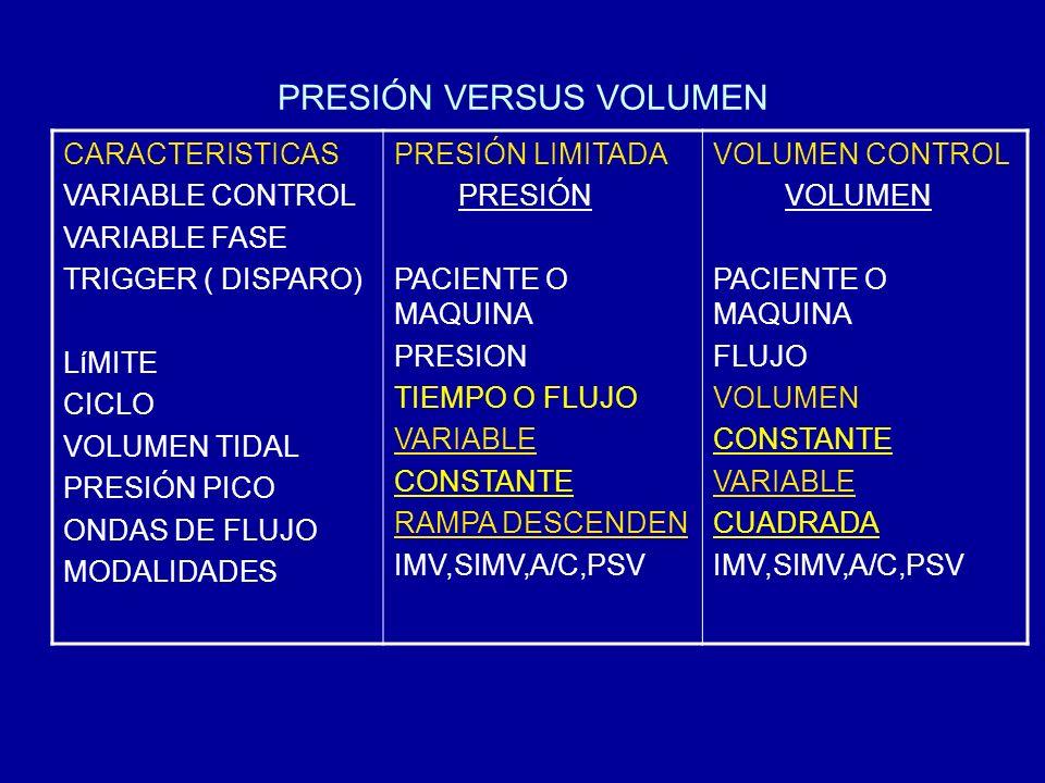 PRESIÓN VERSUS VOLUMEN