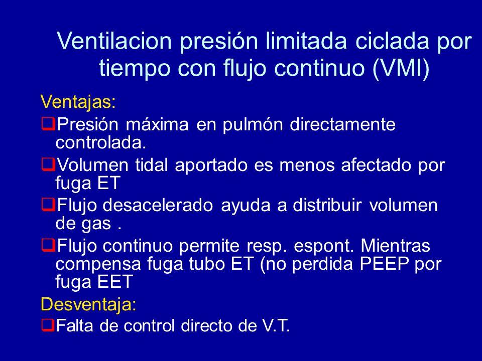 Ventilacion presión limitada ciclada por tiempo con flujo continuo (VMI)