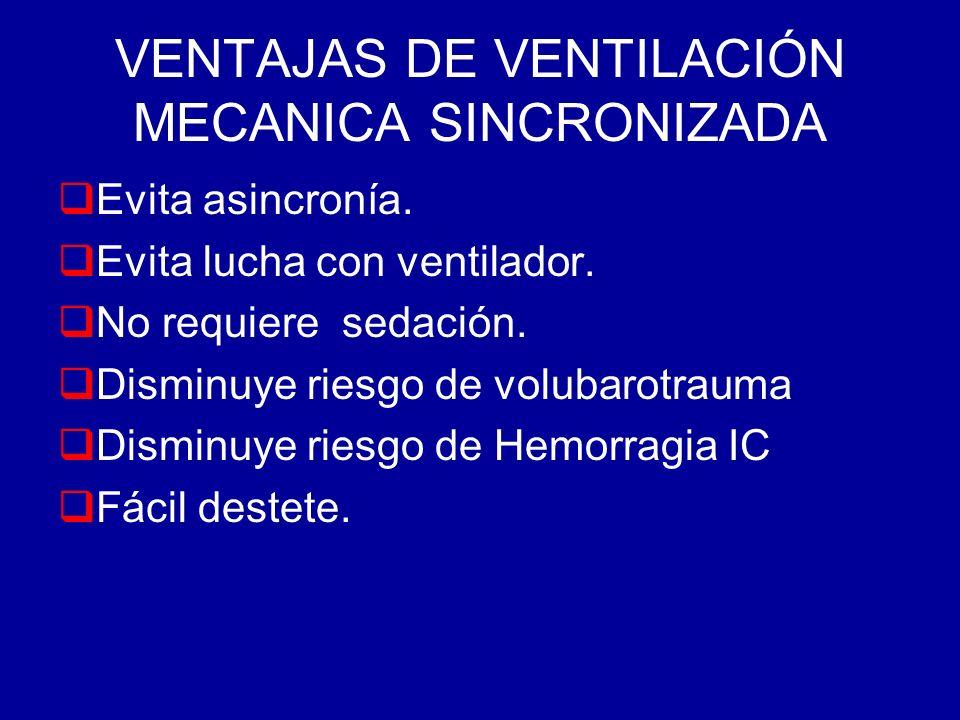 VENTAJAS DE VENTILACIÓN MECANICA SINCRONIZADA