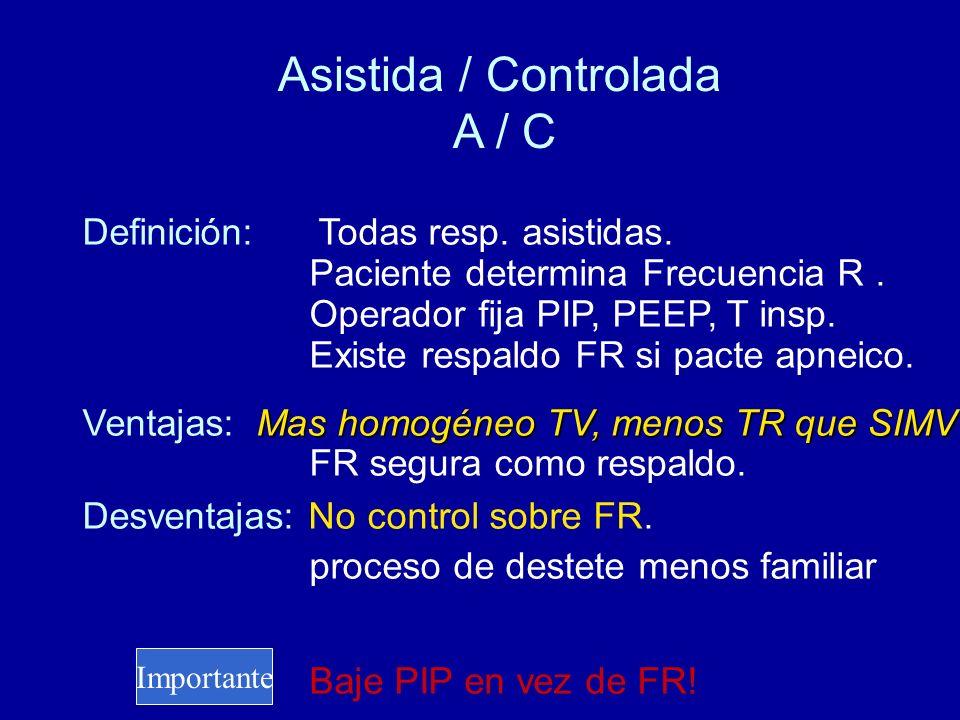Asistida / Controlada A / C