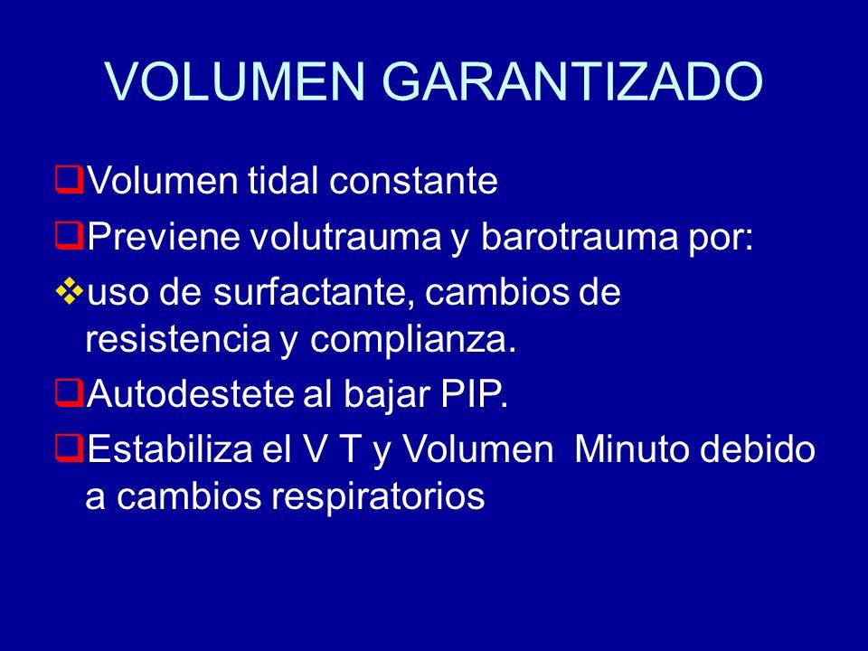VOLUMEN GARANTIZADO Volumen tidal constante