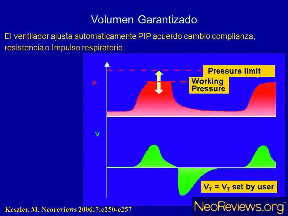 Volumen GarantizadoEl ventilador ajusta automaticamente PIP acuerdo cambio complianza, resistencia o Impulso respiratorio.