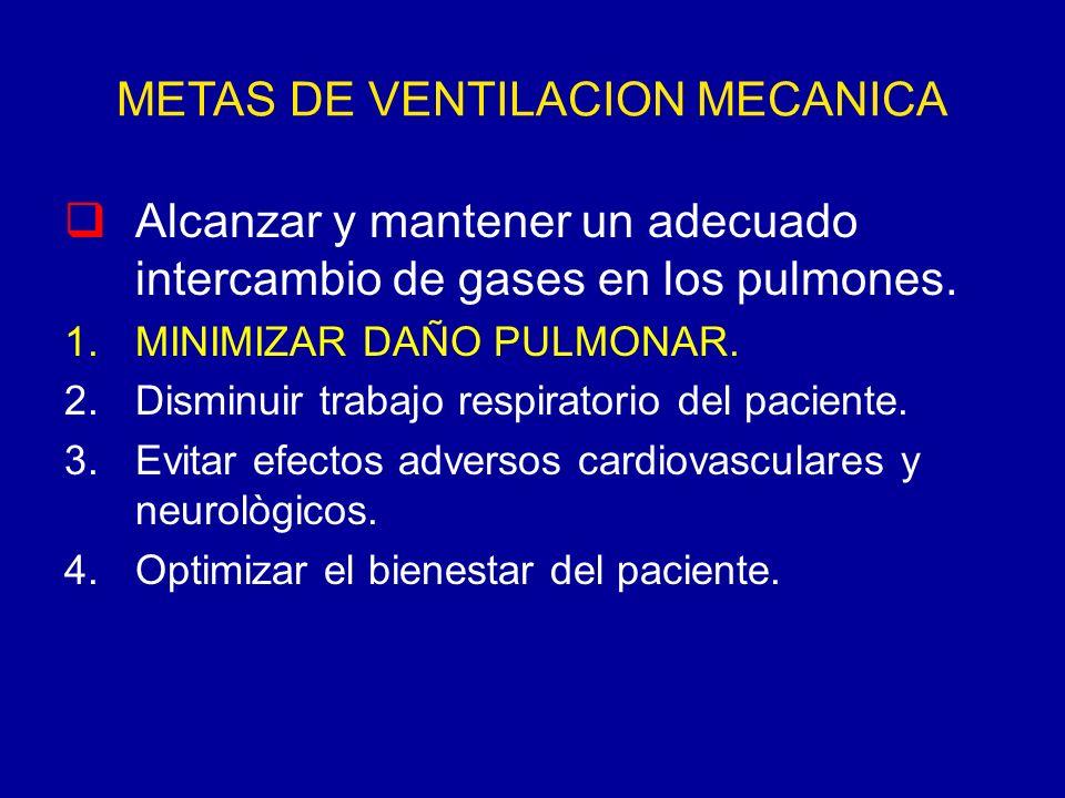 METAS DE VENTILACION MECANICA