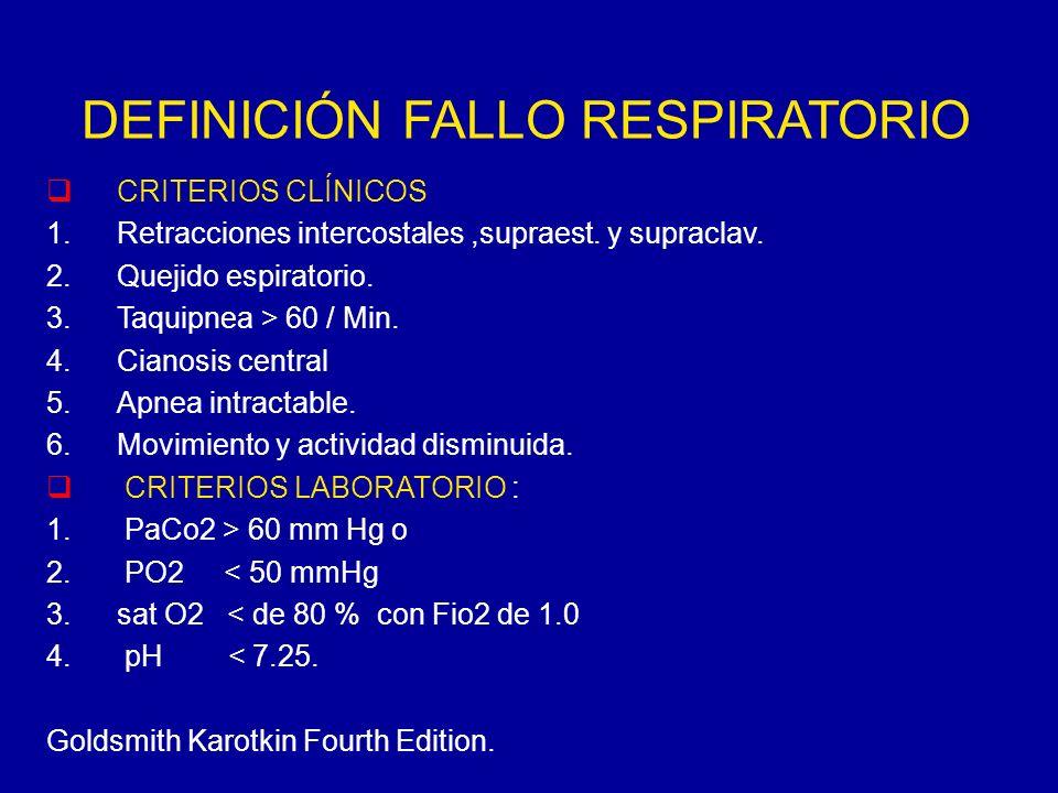 DEFINICIÓN FALLO RESPIRATORIO