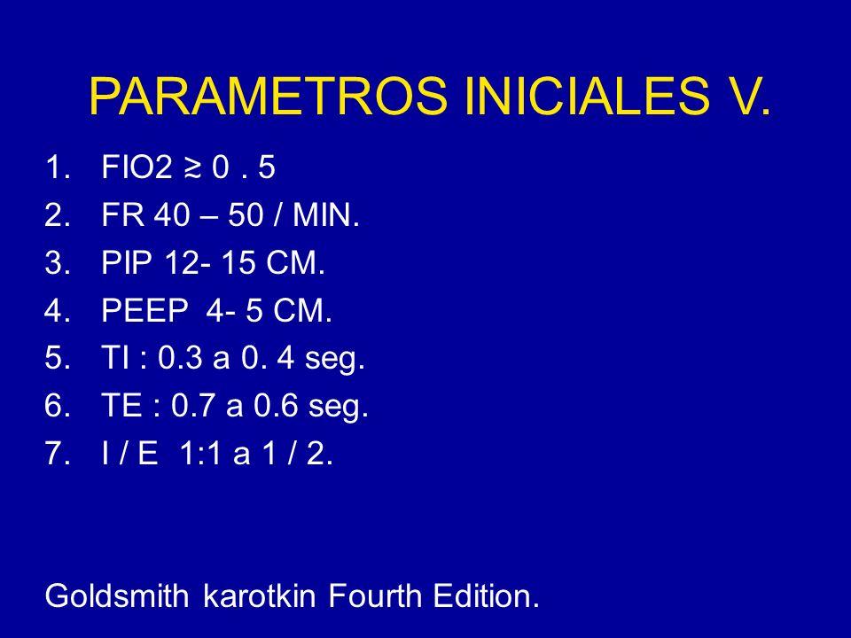 PARAMETROS INICIALES V.