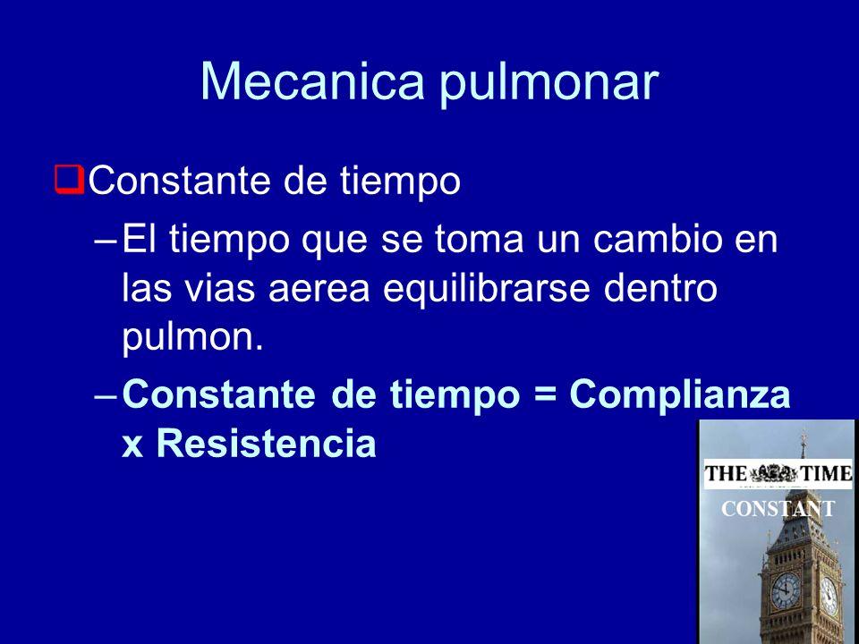 Mecanica pulmonar Constante de tiempo