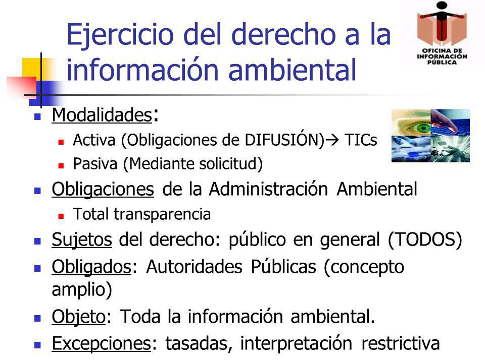 Ejercicio del derecho a la información ambiental