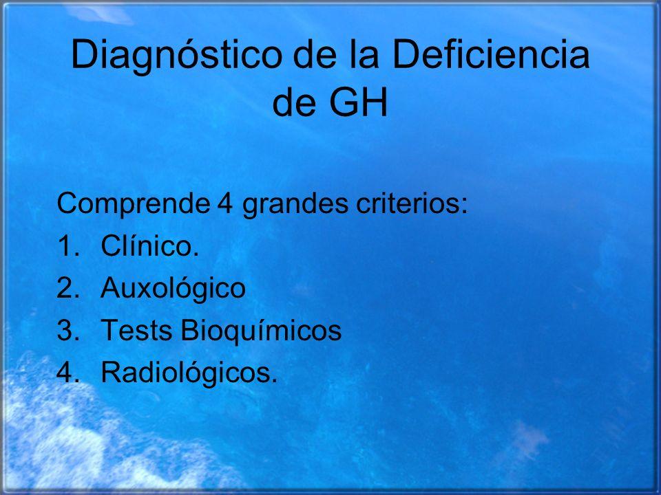 Diagnóstico de la Deficiencia de GH