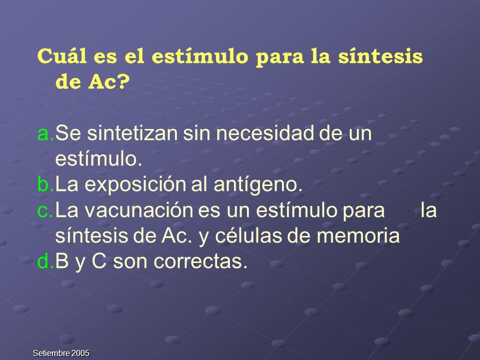 Cuál es el estímulo para la síntesis de Ac
