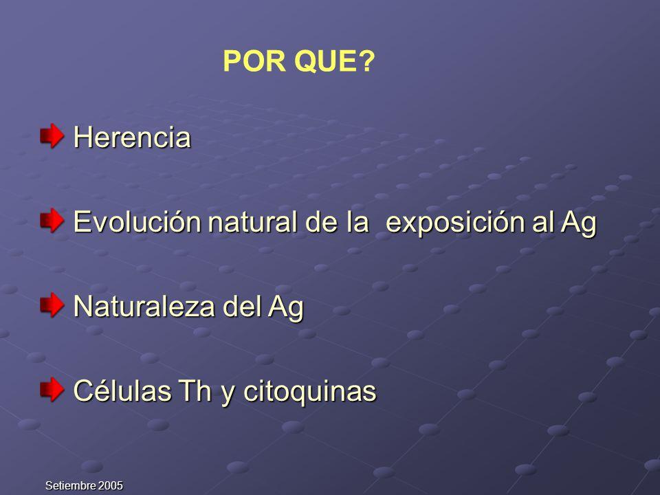 Evolución natural de la exposición al Ag Naturaleza del Ag