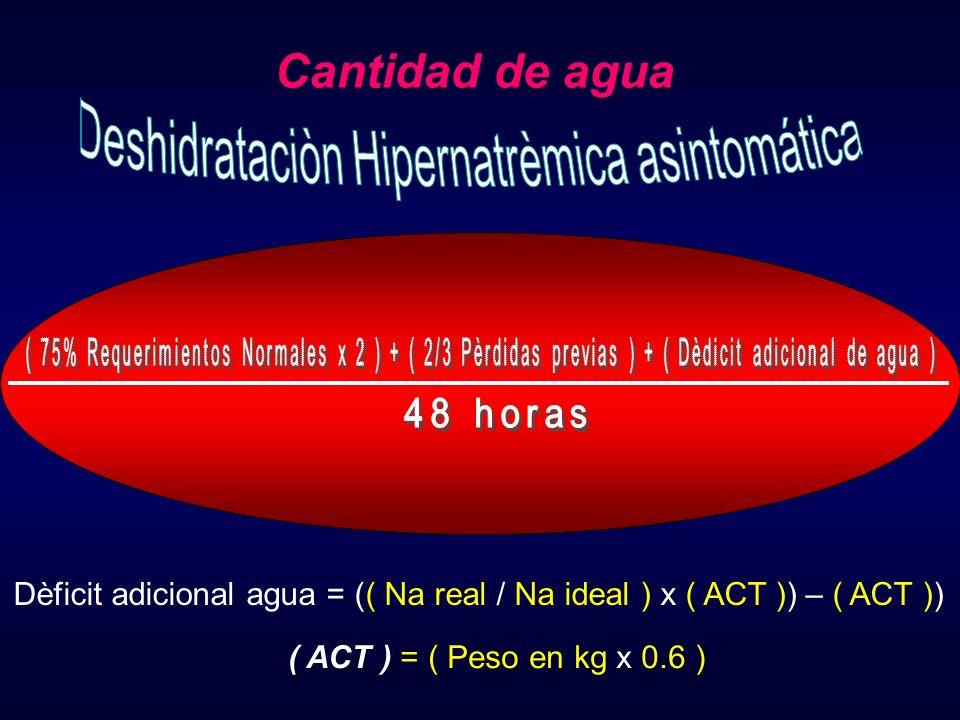 Deshidrataciòn Hipernatrèmica asintomática