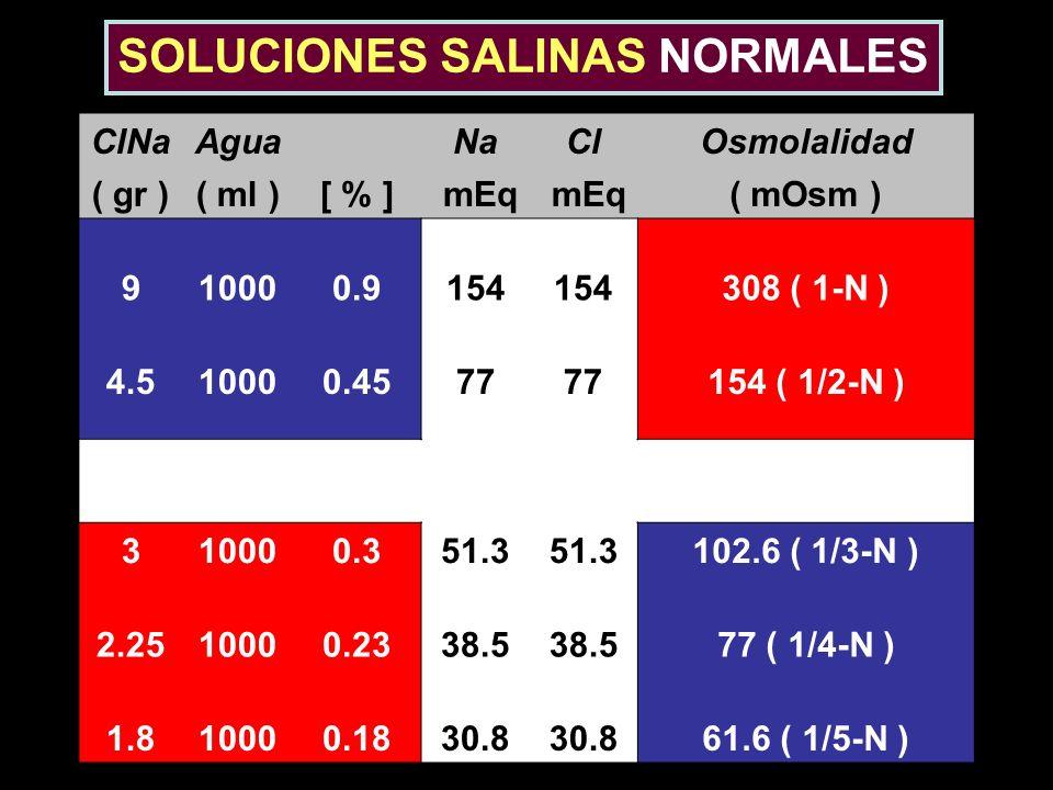 SOLUCIONES SALINAS NORMALES