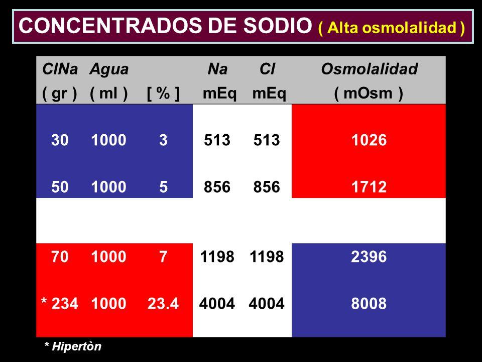 CONCENTRADOS DE SODIO ( Alta osmolalidad )