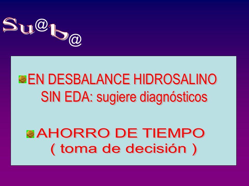 Su b @ @ EN DESBALANCE HIDROSALINO SIN EDA: sugiere diagnósticos