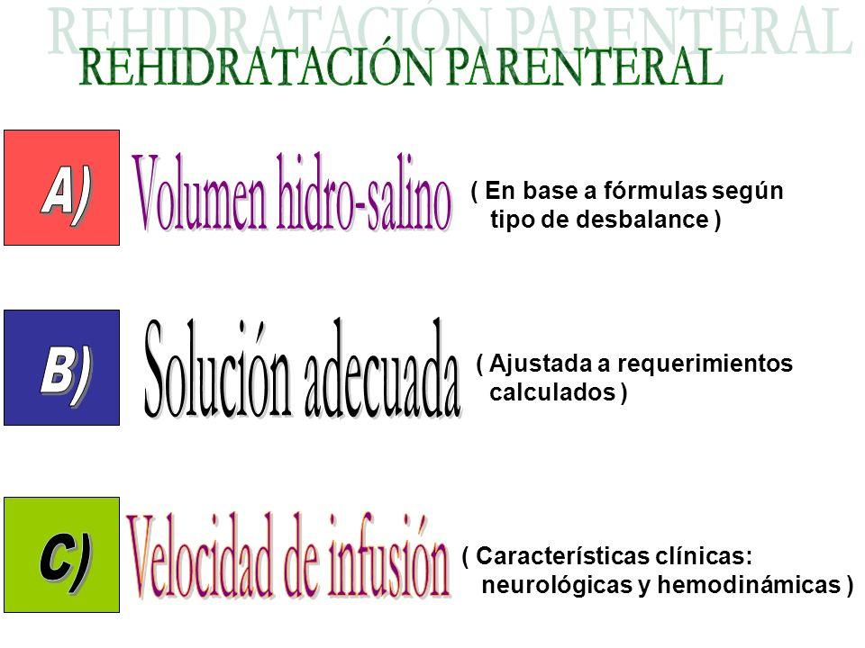 REHIDRATACIÓN PARENTERAL