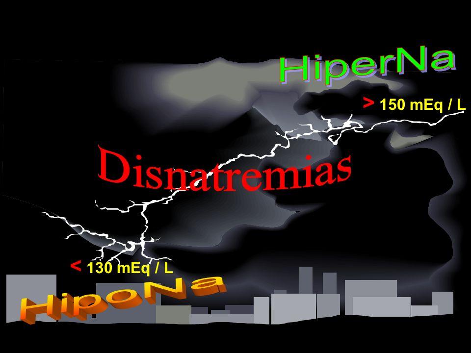 HiperNa > 150 mEq / L Disnatremias < 130 mEq / L HipoNa
