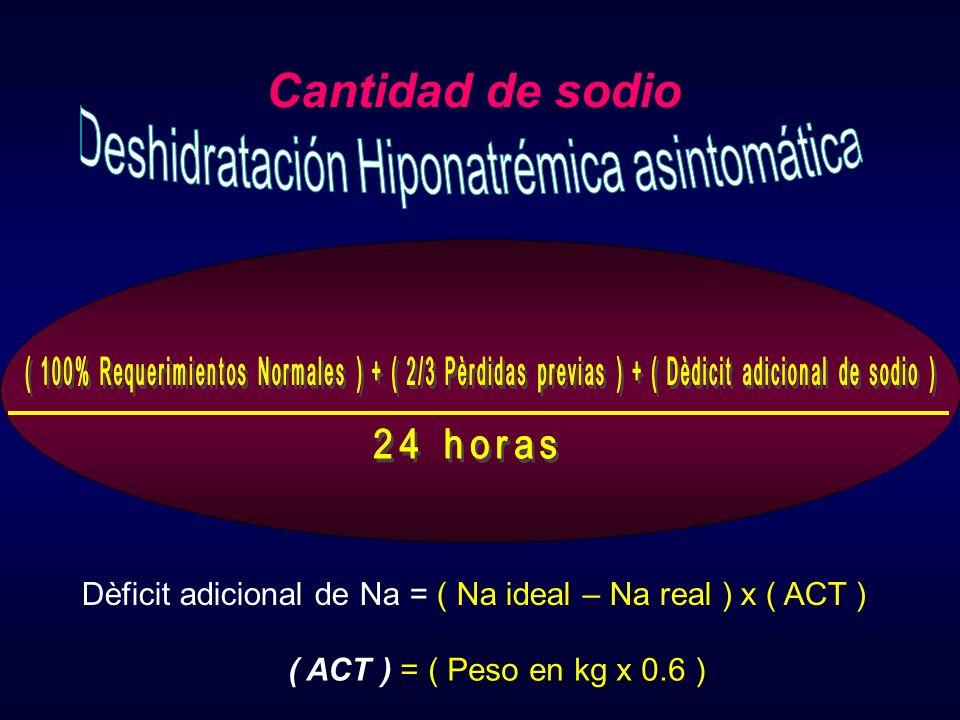 Deshidratación Hiponatrémica asintomática