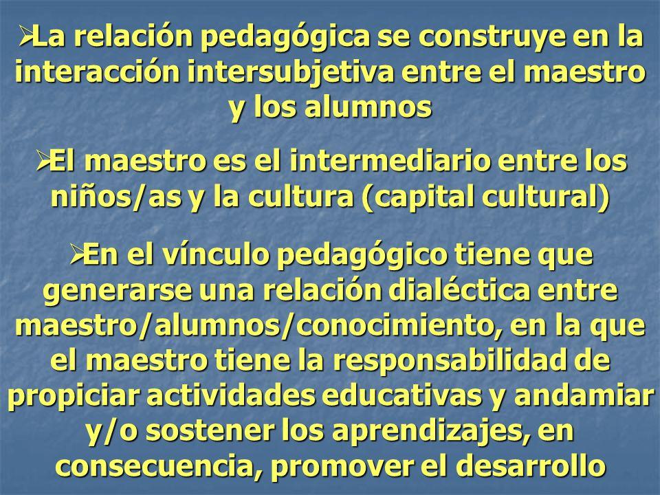 La relación pedagógica se construye en la interacción intersubjetiva entre el maestro y los alumnos