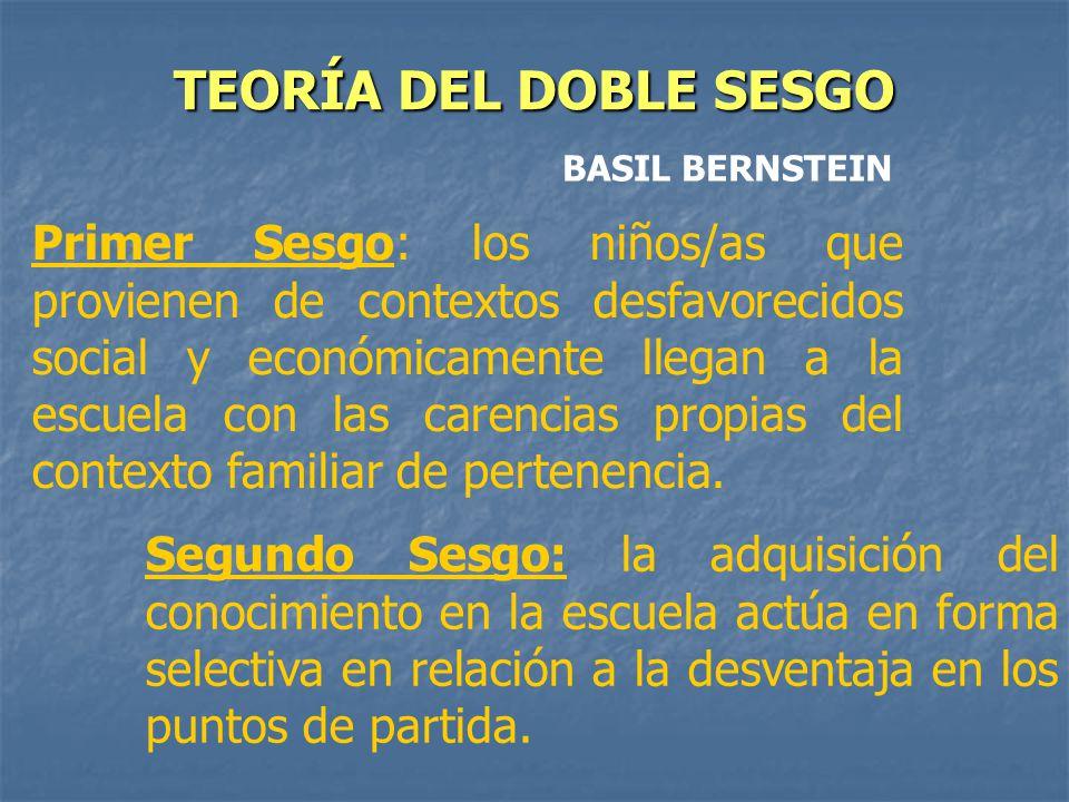 TEORÍA DEL DOBLE SESGO BASIL BERNSTEIN.