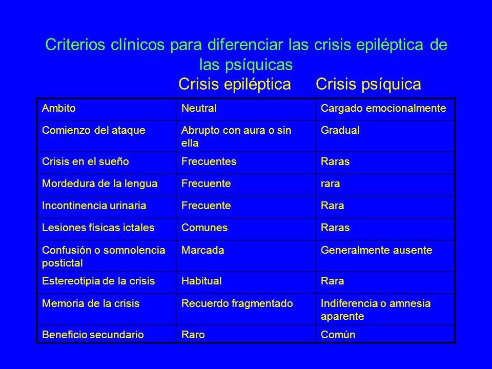 Criterios clínicos para diferenciar las crisis epiléptica de las psíquicas Crisis epiléptica Crisis psíquica